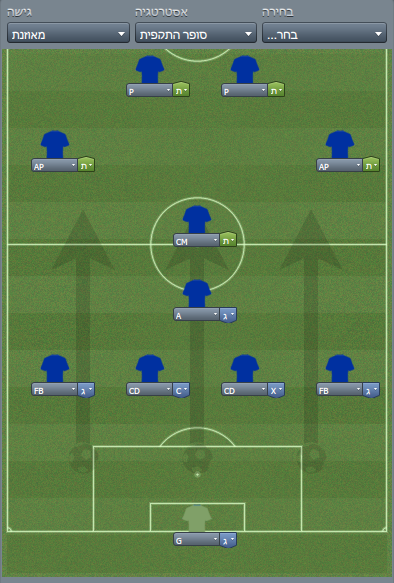 Tsur's MasterFootball Tactic