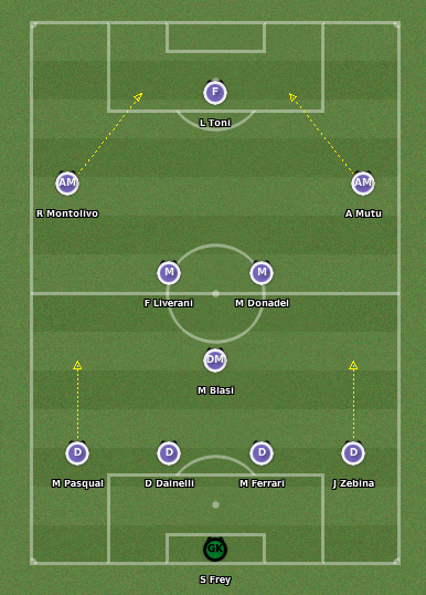 4-3-3 Attacking